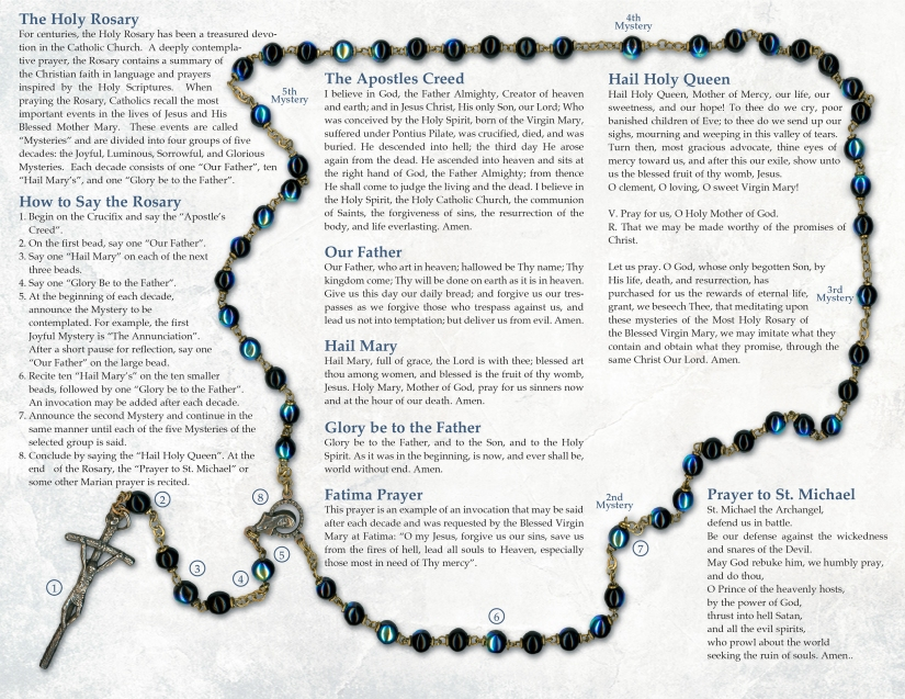 how-to-pray-the-rosary.jpg